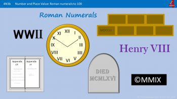 N3b - How to Read and Write Roman Numerals