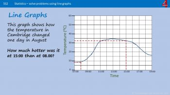 S2 - Line Graphs: Reading, Interpreting and Completing